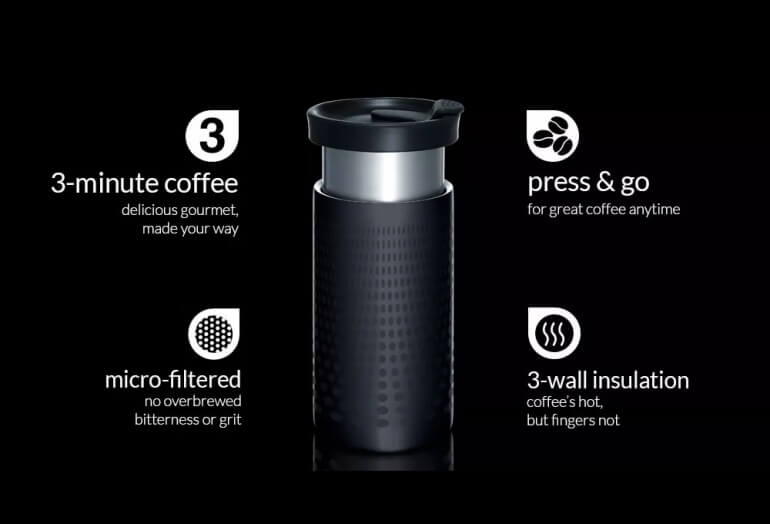 4 Details of The Presse Travel Mug
